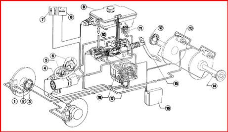 abs information rh allantesource com 1989 Cadillac Allante Parts 1993 Cadillac Allante